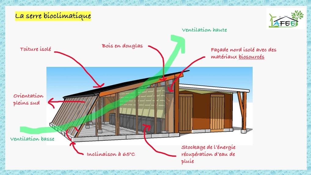 formation serre bioclimatique