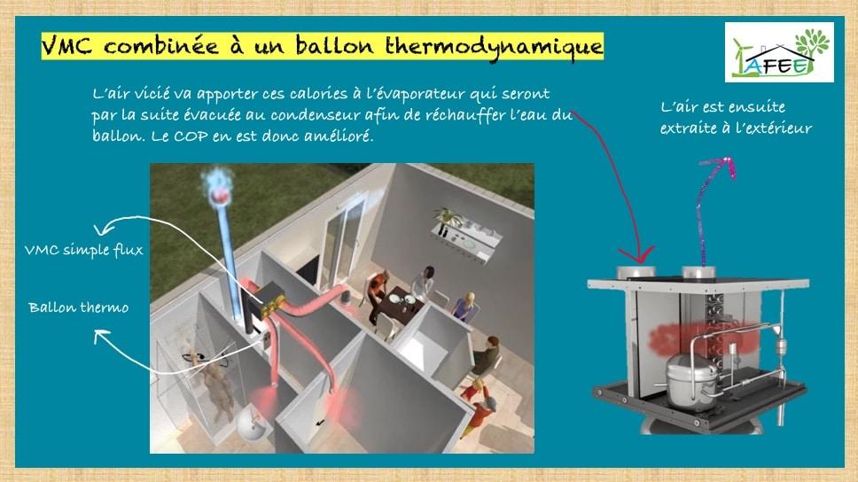 Formation sur la ventilation et la VMC